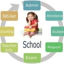 The Oriental School ERP